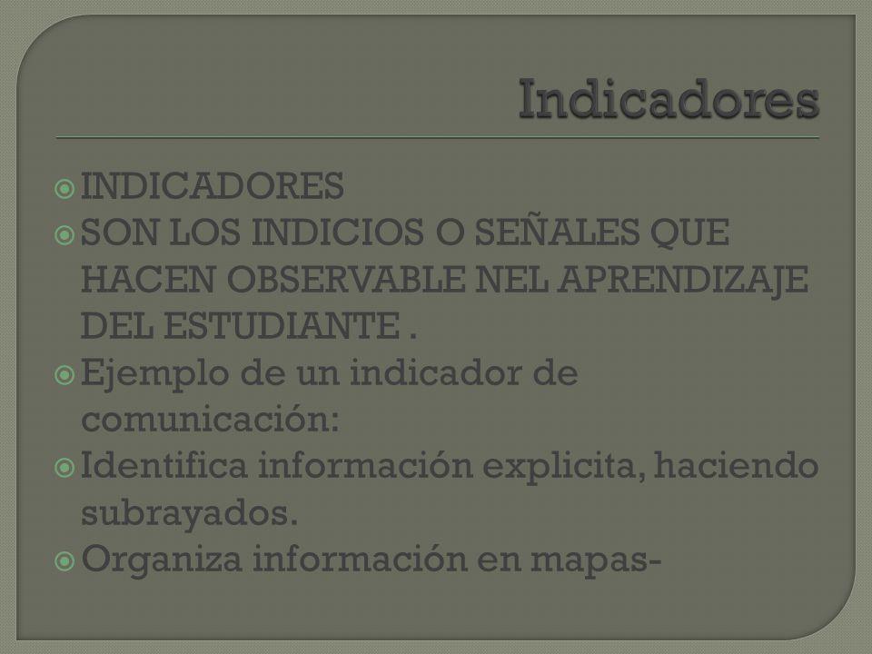 Indicadores INDICADORES