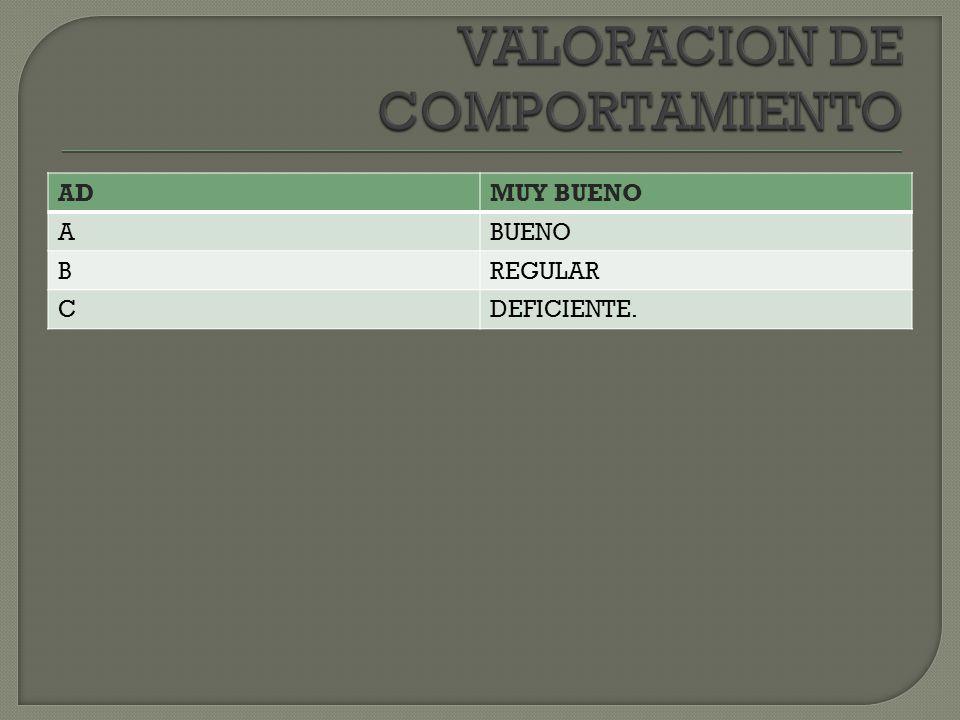 VALORACION DE COMPORTAMIENTO