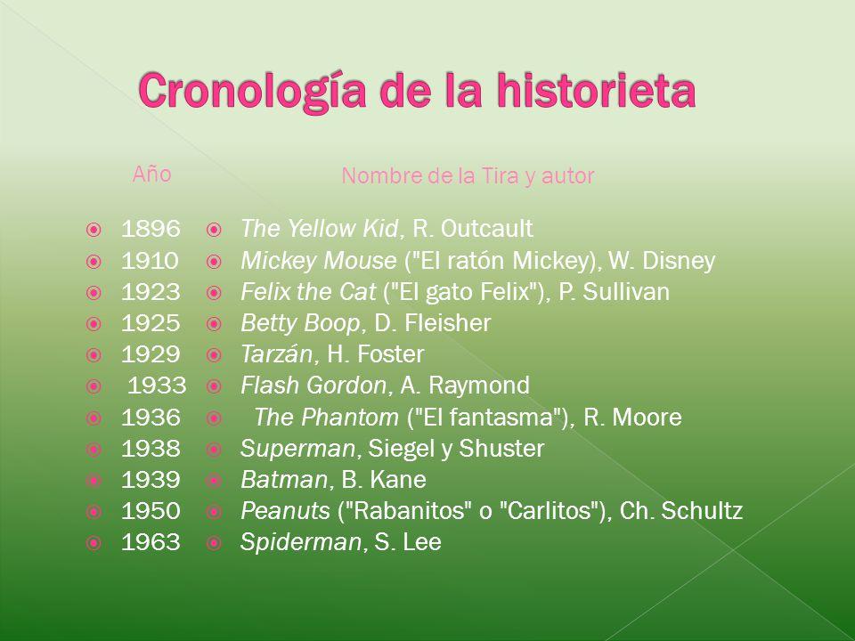 Cronología de la historieta