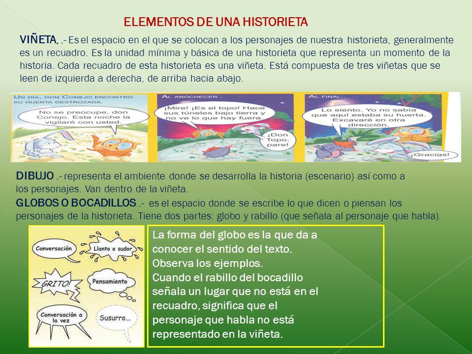 ELEMENTOS DE UNA HISTORIETA