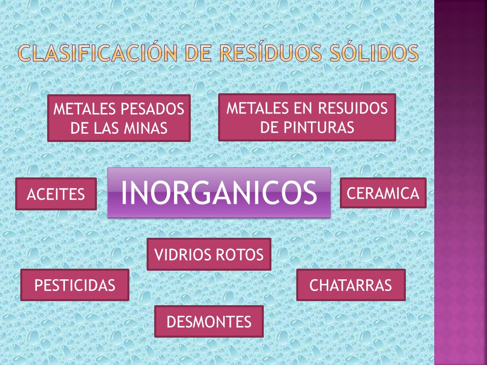 CLASIFICACIÓN DE RESÍDUOS SÓLIDOS