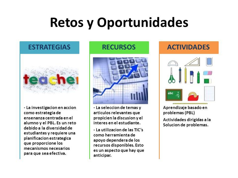 Retos y Oportunidades ESTRATEGIAS RECURSOS ACTIVIDADES