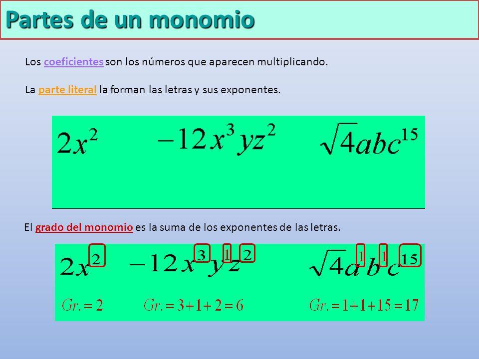 Partes de un monomio Los coeficientes son los números que aparecen multiplicando. La parte literal la forman las letras y sus exponentes.