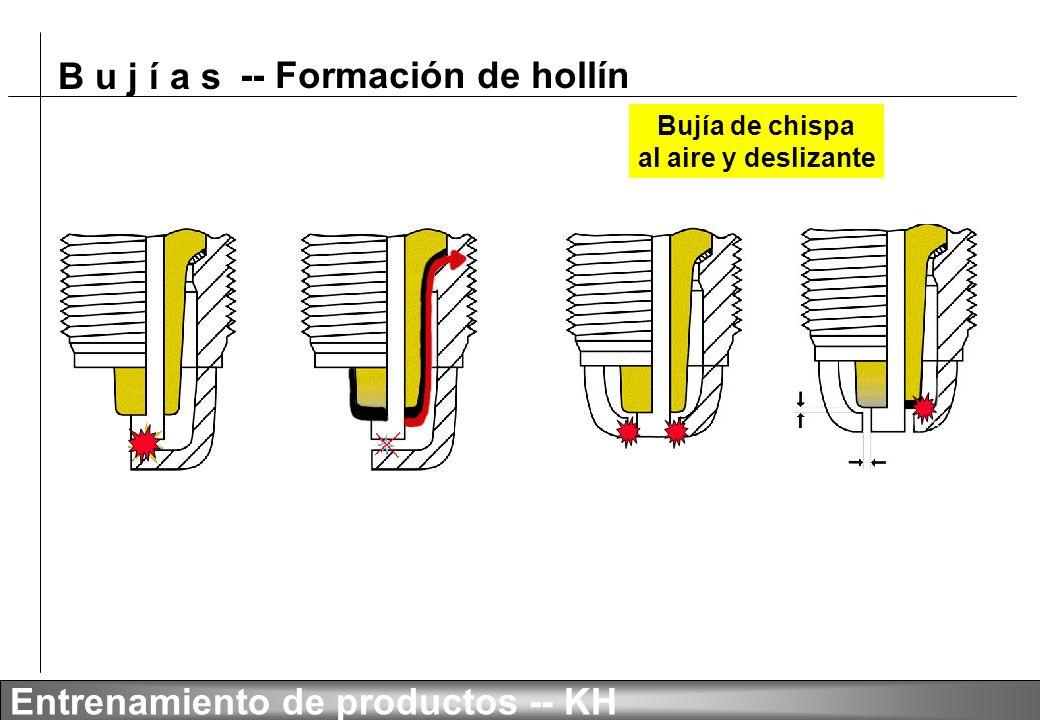 -- Formación de hollín Bujía de chispa al aire y deslizante