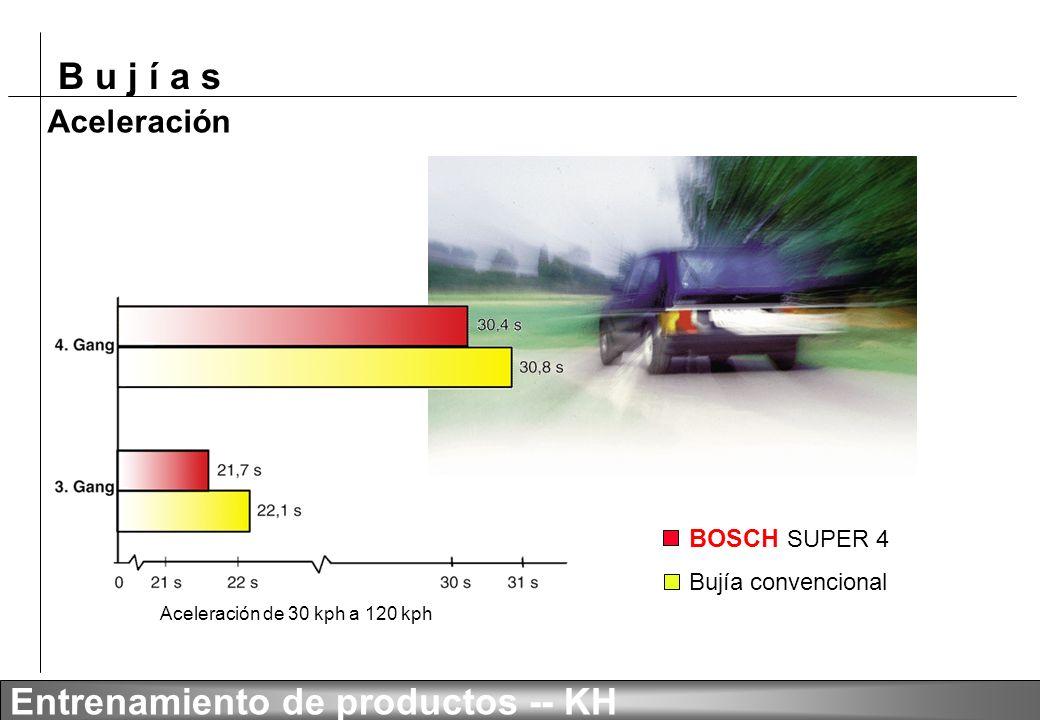 Aceleración BOSCH SUPER 4 Bujía convencional