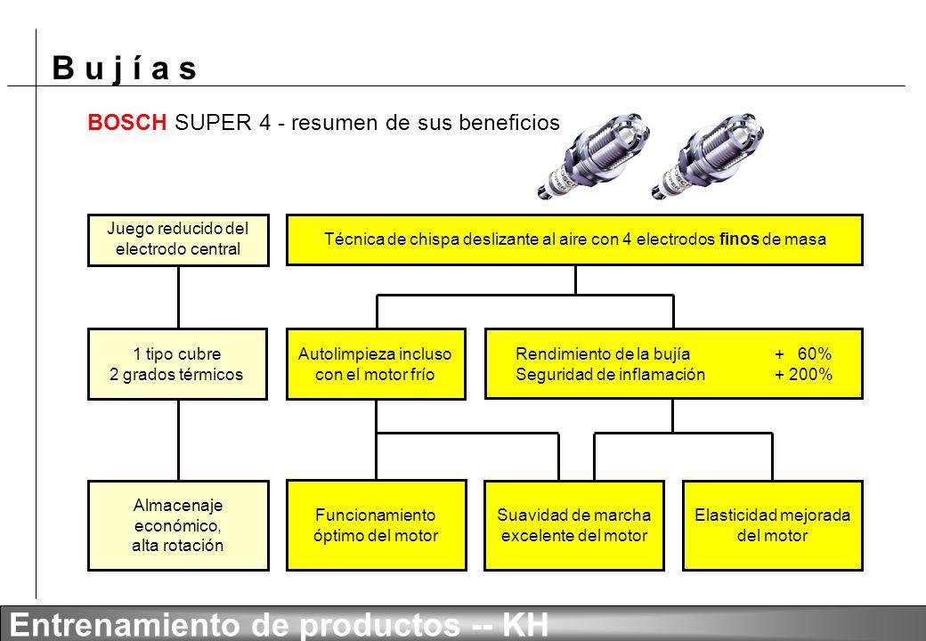 BOSCH SUPER 4 - resumen de sus beneficios