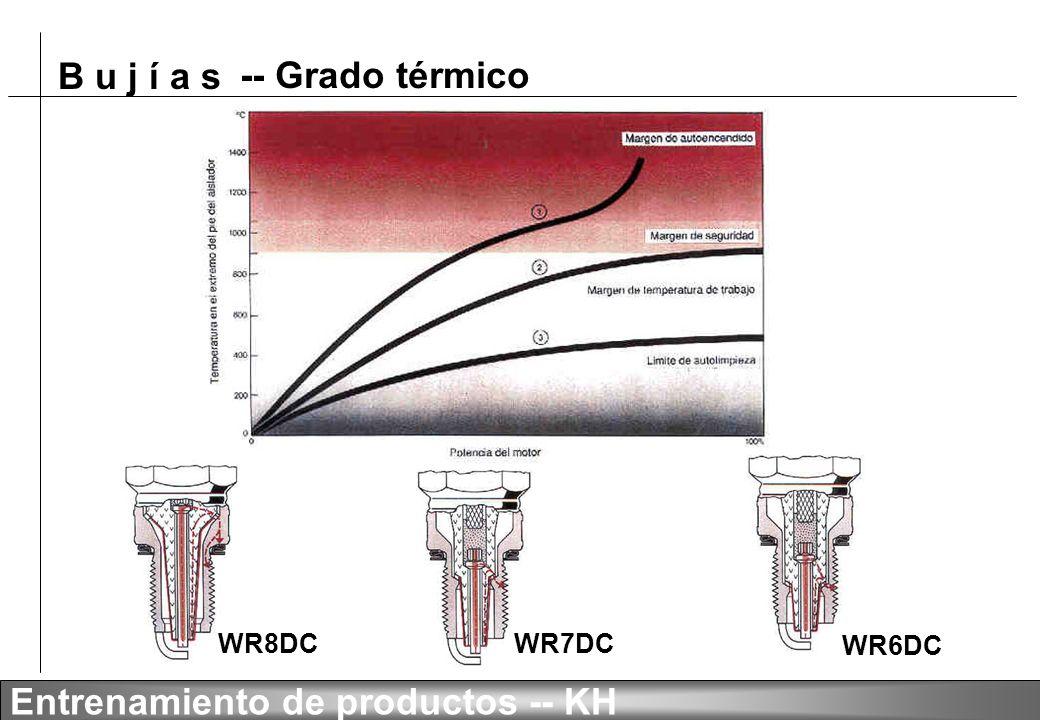 -- Grado térmico WR8DC WR7DC WR6DC