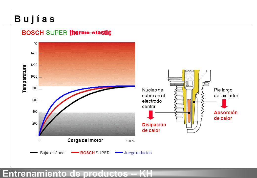 BOSCH SUPER Temperatura Núcleo de cobre en el electrodo central