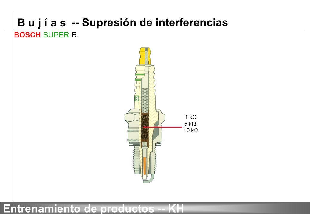 -- Supresión de interferencias
