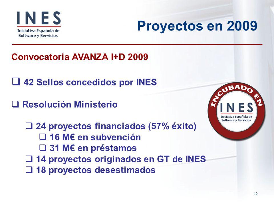 Proyectos en 2009 42 Sellos concedidos por INES