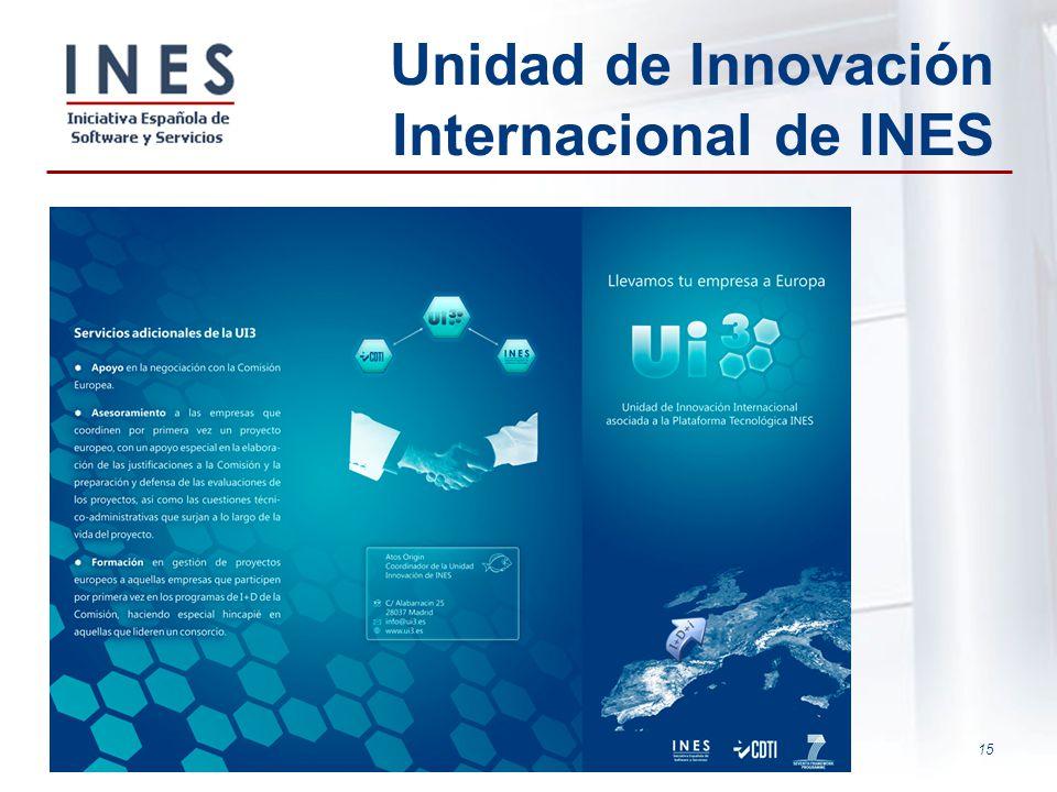 Unidad de Innovación Internacional de INES