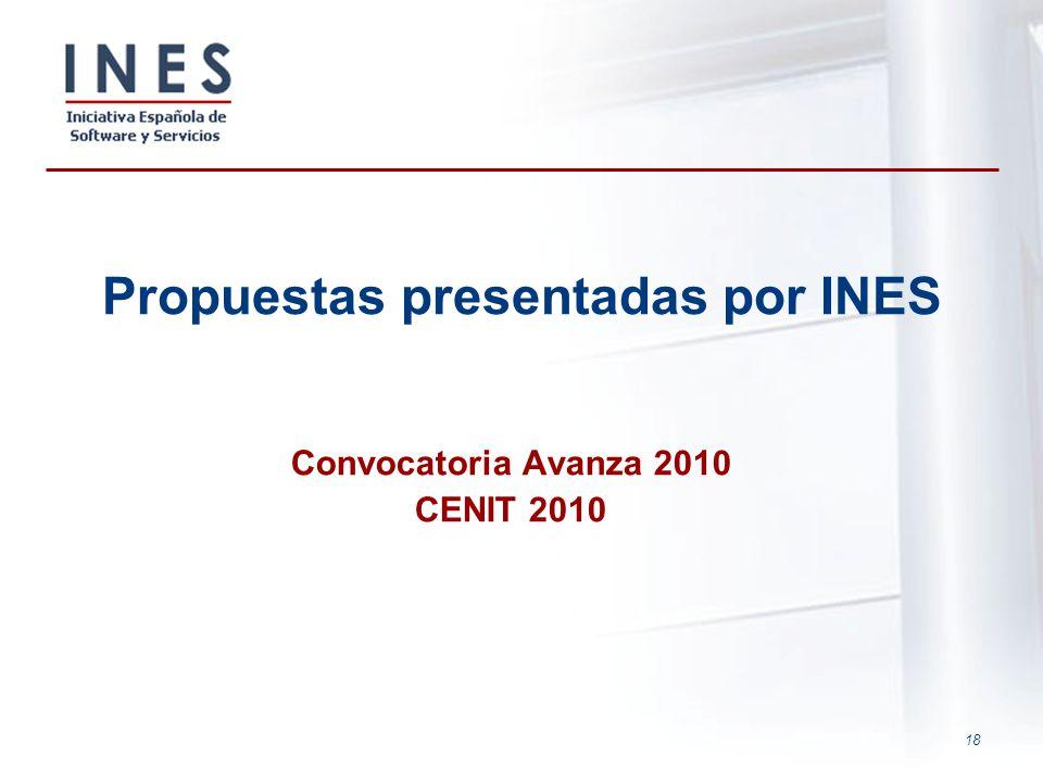 Propuestas presentadas por INES