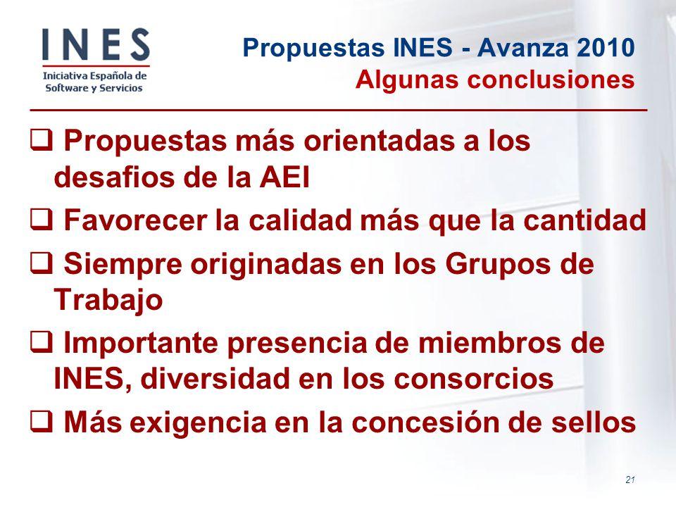 Propuestas INES - Avanza 2010 Algunas conclusiones
