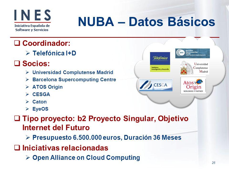 NUBA – Datos Básicos Coordinador: Socios: