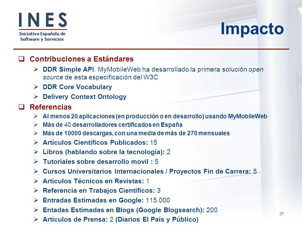 Impacto Contribuciones a Estándares Referencias