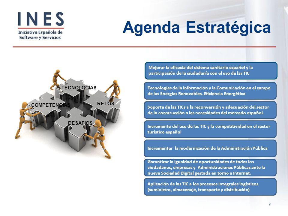 Agenda Estratégica DESAFIOS. RETOS. TECNOLOGÍAS. COMPETENCIAS.