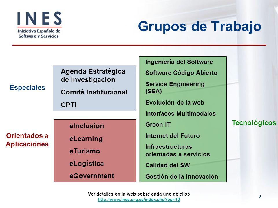 Grupos de Trabajo Agenda Estratégica de Investigación