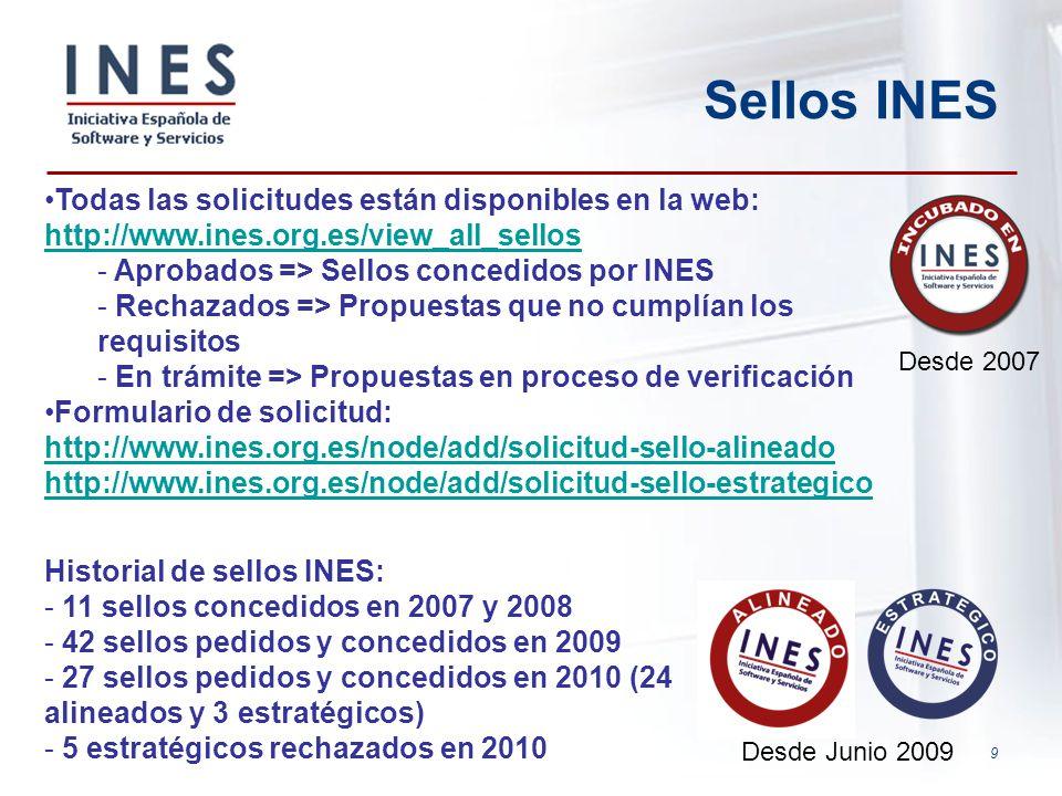 Sellos INES Todas las solicitudes están disponibles en la web: http://www.ines.org.es/view_all_sellos.