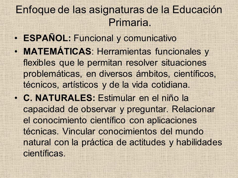 Enfoque de las asignaturas de la Educación Primaria.