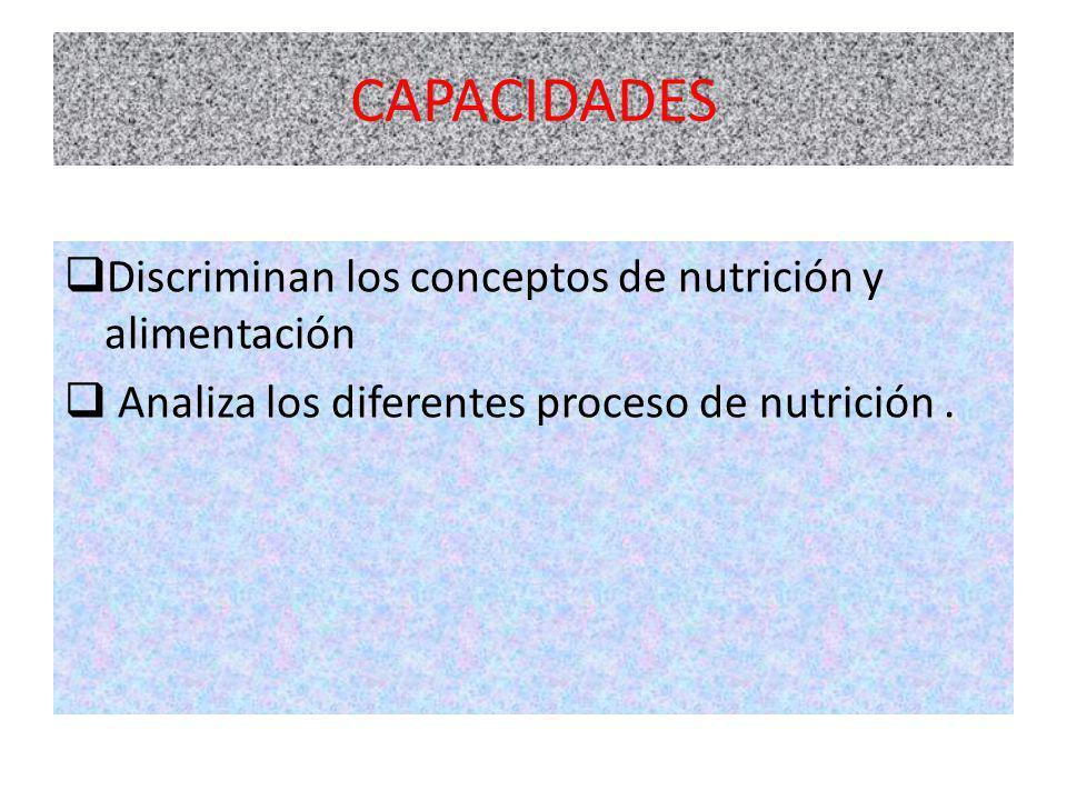 CAPACIDADES Discriminan los conceptos de nutrición y alimentación