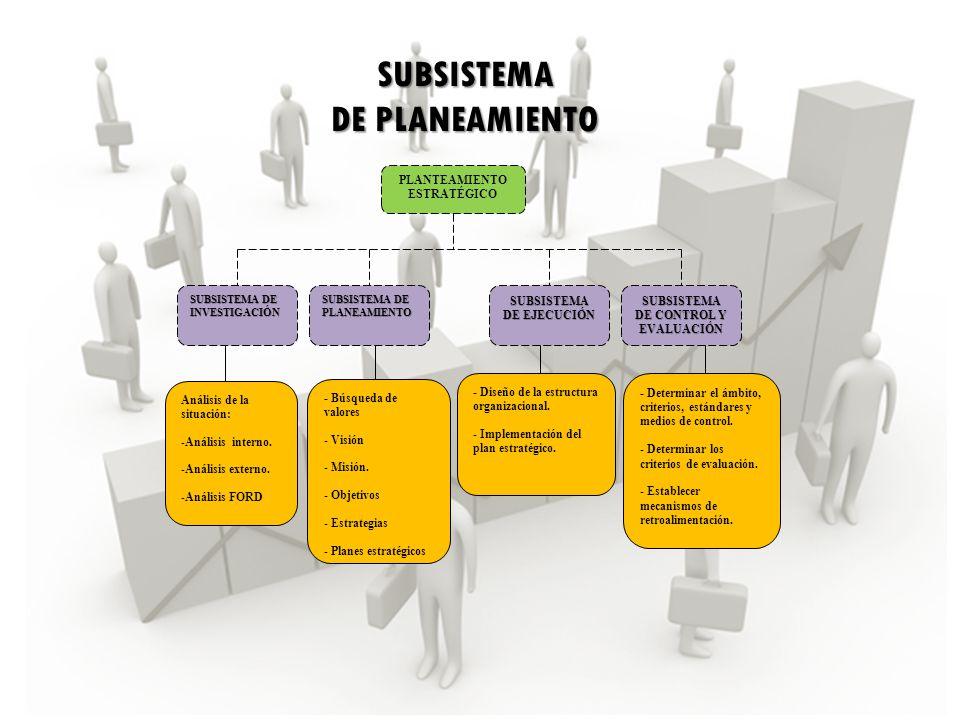 SUBSISTEMA DE PLANEAMIENTO PLANTEAMIENTO ESTRATÉGICO