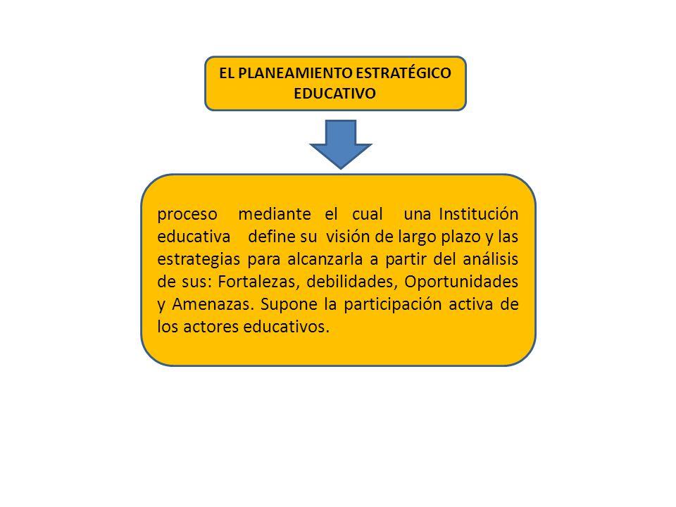 EL PLANEAMIENTO ESTRATÉGICO EDUCATIVO