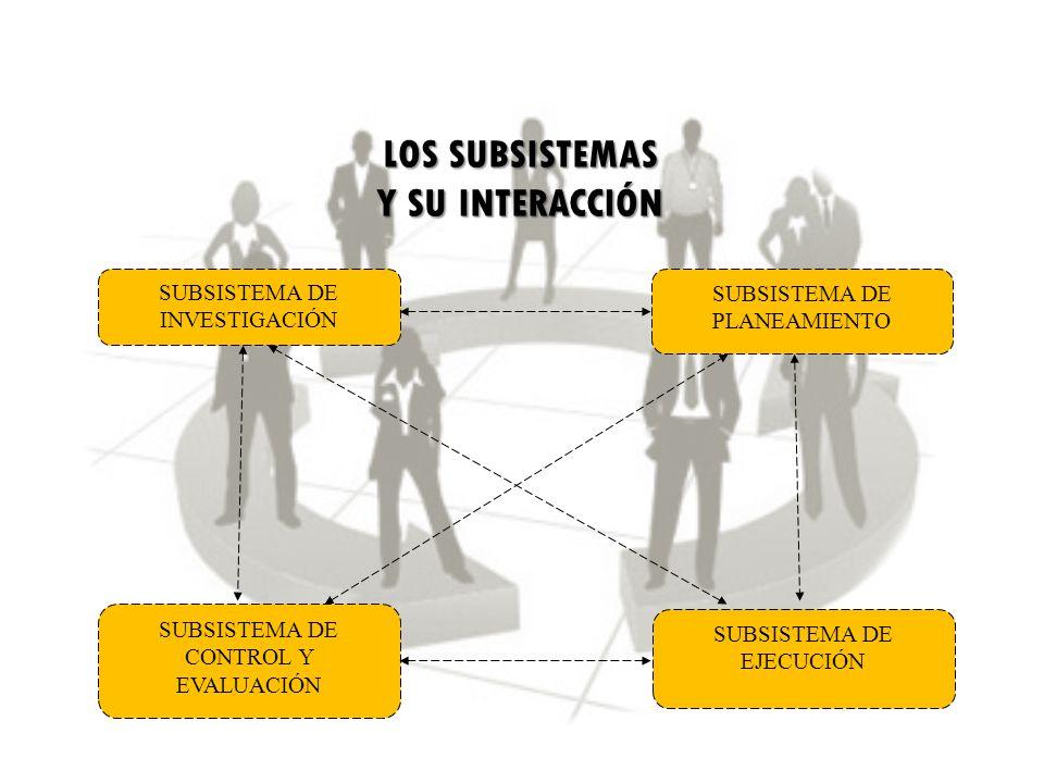 LOS SUBSISTEMAS Y SU INTERACCIÓN SUBSISTEMA DE INVESTIGACIÓN