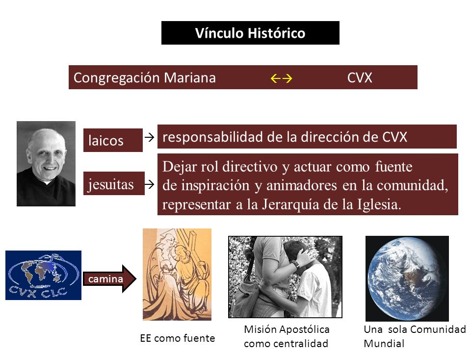 Congregación Mariana CVX