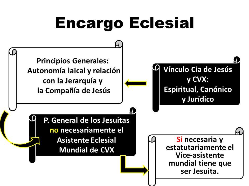 Vínculo Cia de Jesús y CVX: Espiritual, Canónico y Jurídico