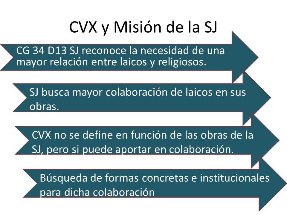 CVX y Misión de la SJCG 34 D13 SJ reconoce la necesidad de una mayor relación entre laicos y religiosos.