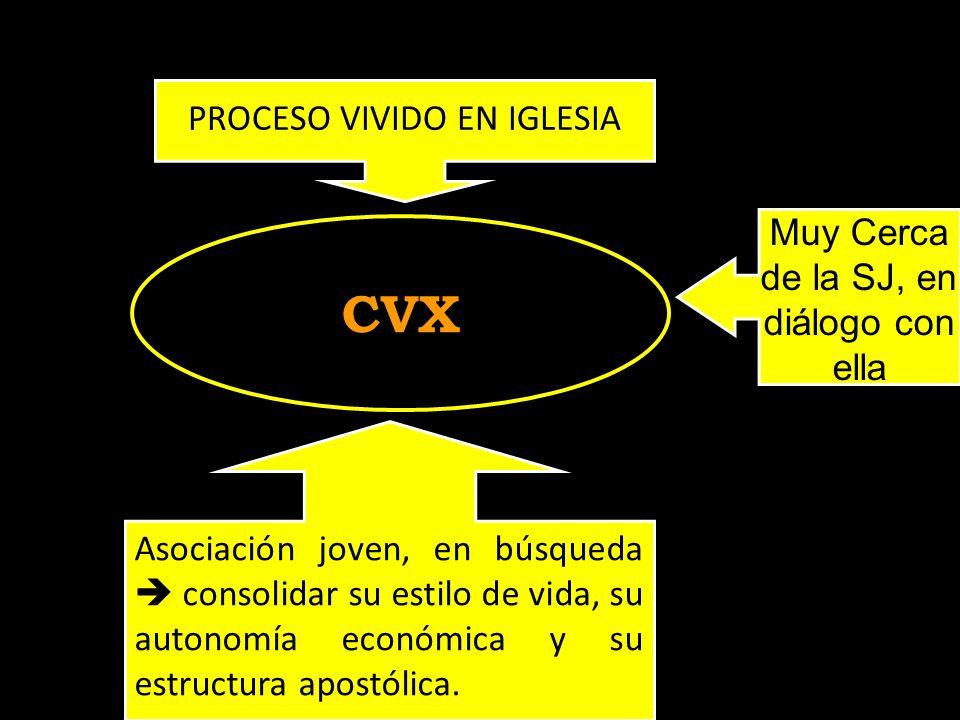 CVX PROCESO VIVIDO EN IGLESIA Muy Cerca de la SJ, en diálogo con ella