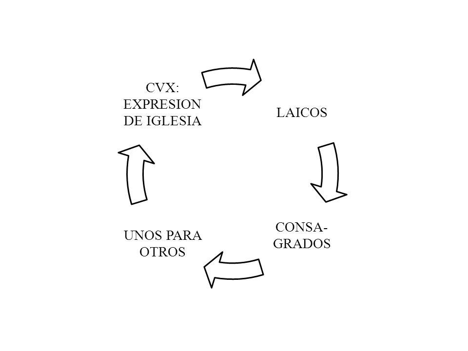 CVX: EXPRESION DE IGLESIA