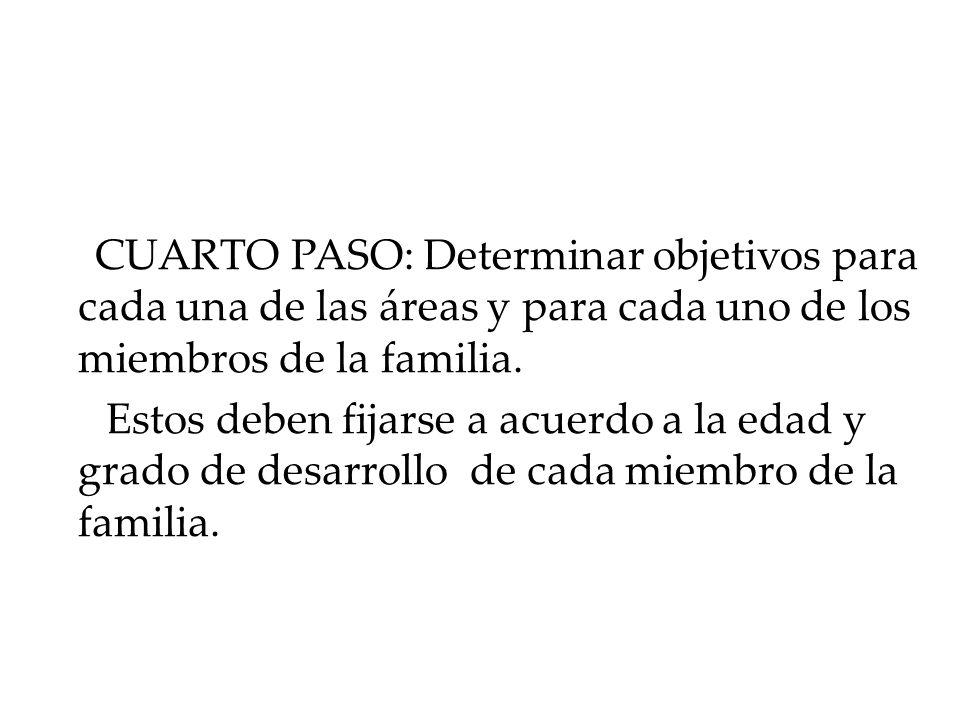 CUARTO PASO: Determinar objetivos para cada una de las áreas y para cada uno de los miembros de la familia.