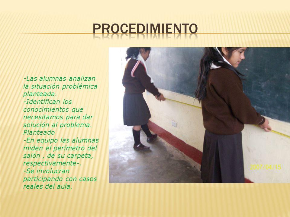 PROCEDIMIENTO -Las alumnas analizan la situación problémica planteada.