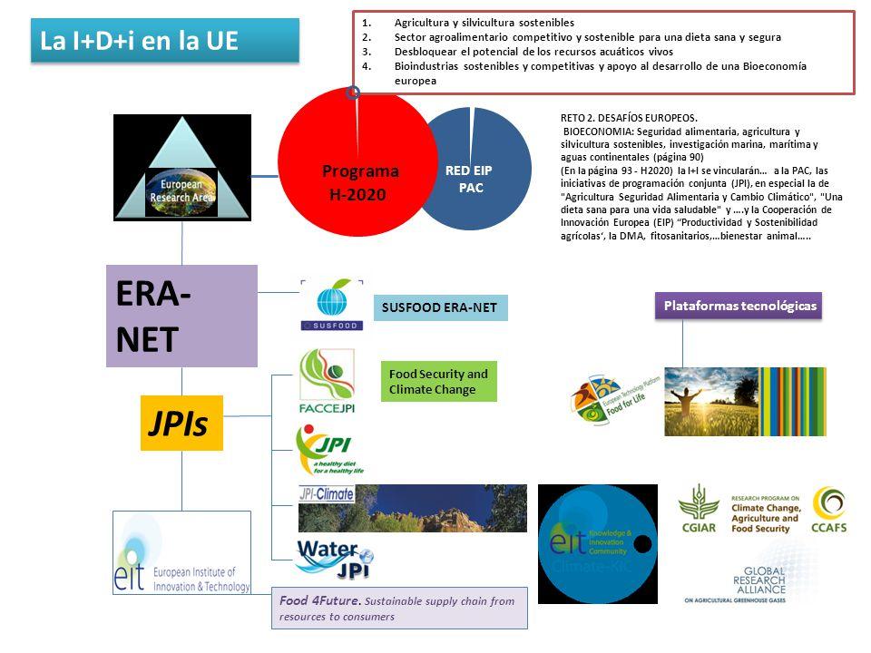 ERA-NET JPIs La I+D+i en la UE Programa H-2020 RED EIP PAC