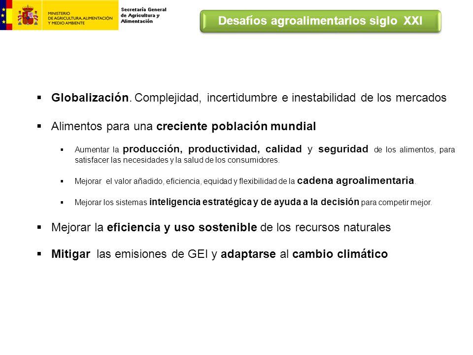 Desafíos agroalimentarios siglo XXI