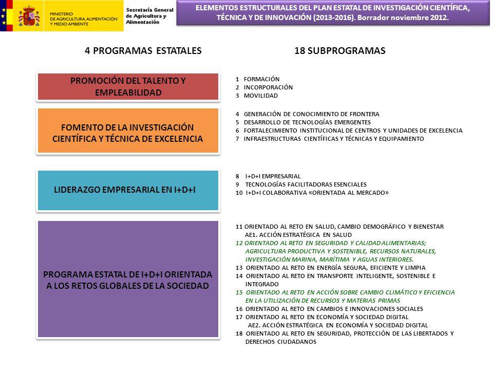 4 PROGRAMAS ESTATALES 18 SUBPROGRAMAS