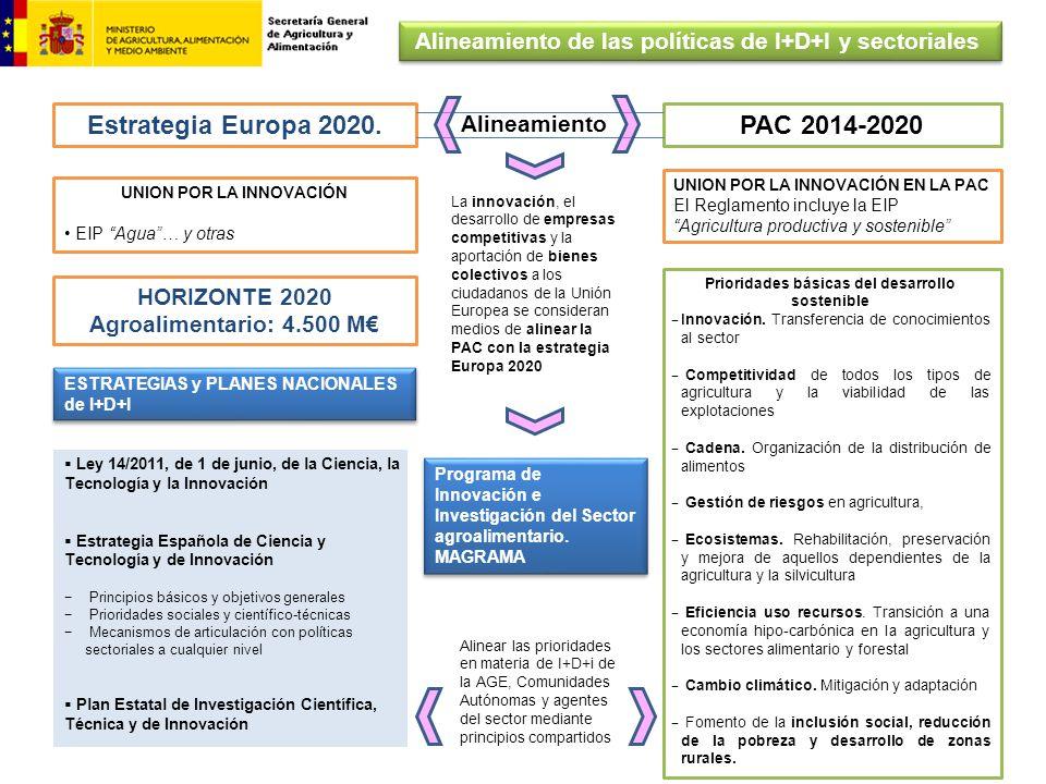 Estrategia Europa 2020. PAC 2014-2020
