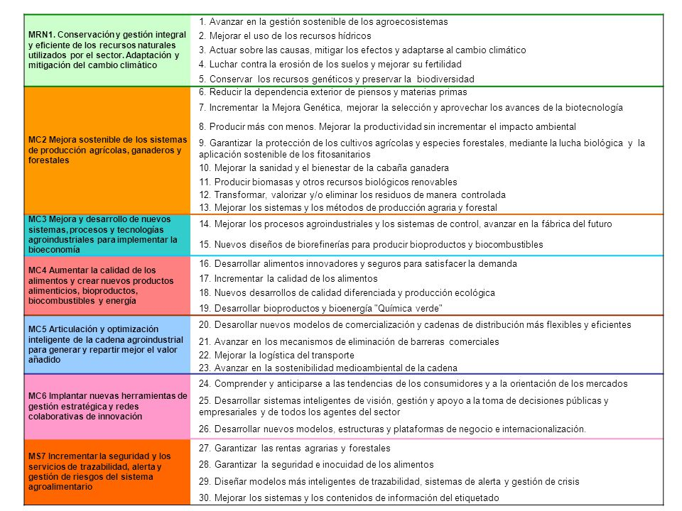 1. Avanzar en la gestión sostenible de los agroecosistemas