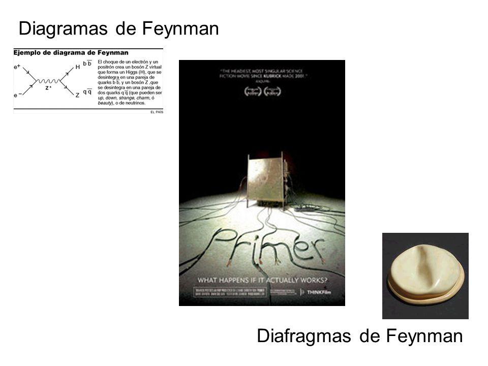 Diagramas de Feynman Diafragmas de Feynman