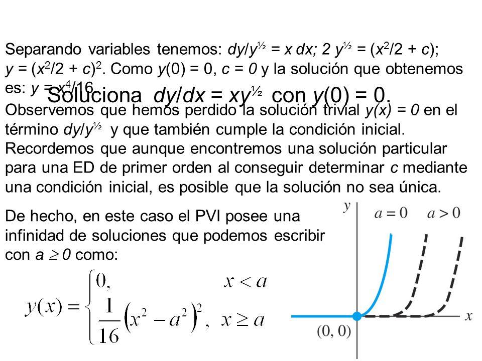 Soluciona dy/dx = xy½ con y(0) = 0.