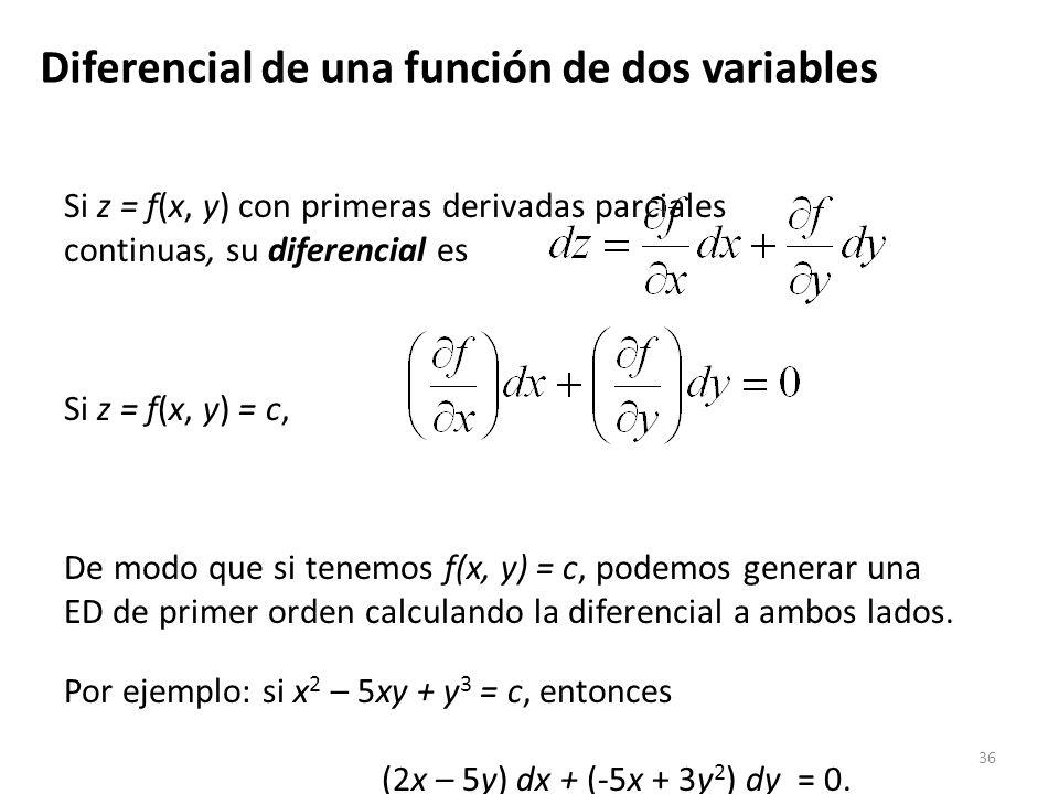 Diferencial de una función de dos variables