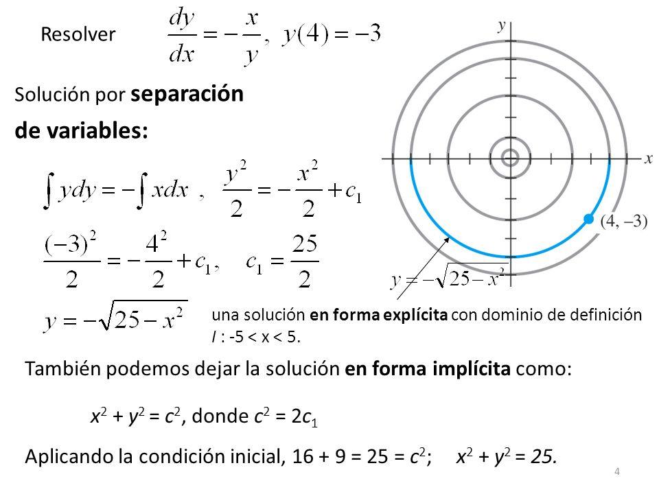 de variables: Resolver Solución por separación