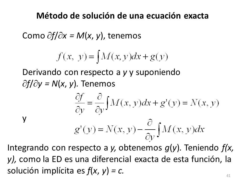 Método de solución de una ecuación exacta