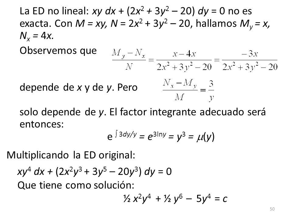 La ED no lineal: xy dx + (2x2 + 3y2 – 20) dy = 0 no es exacta