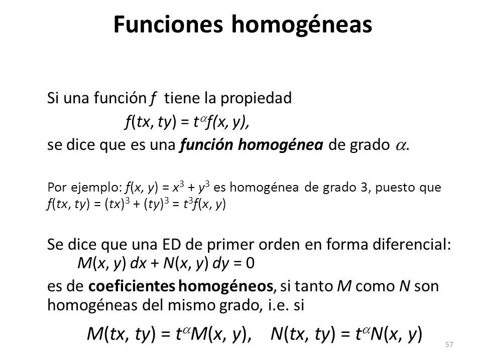 Funciones homogéneas Si una función f tiene la propiedad