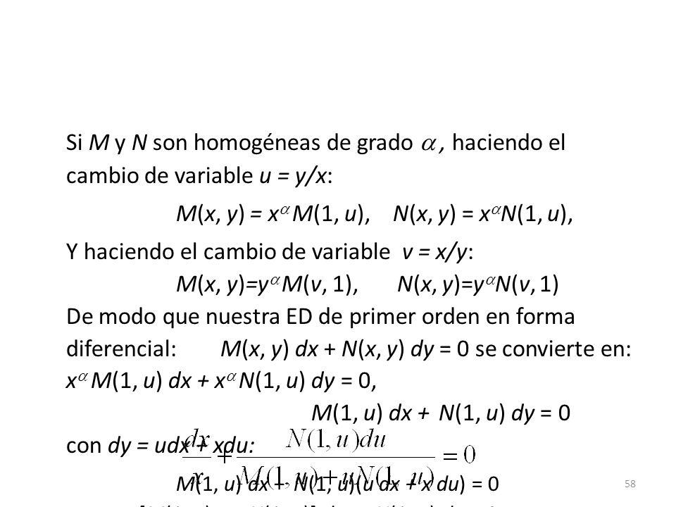 Si M y N son homogéneas de grado  , haciendo el cambio de variable u = y/x: