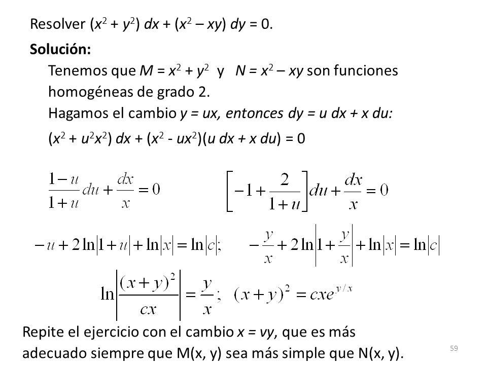 Resolver (x2 + y2) dx + (x2 – xy) dy = 0.
