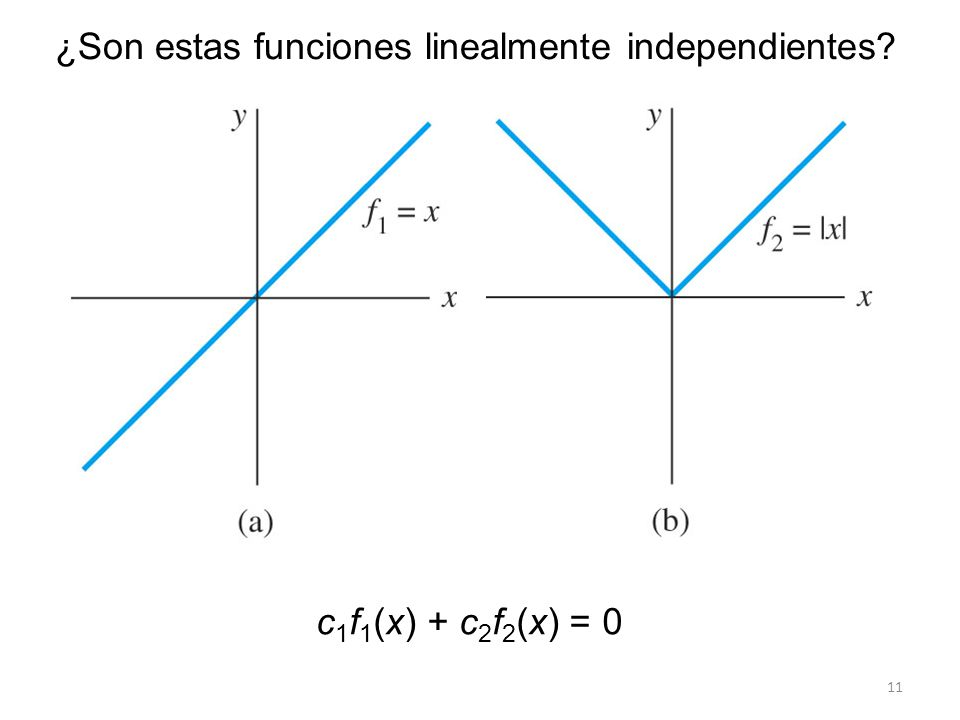 ¿Son estas funciones linealmente independientes