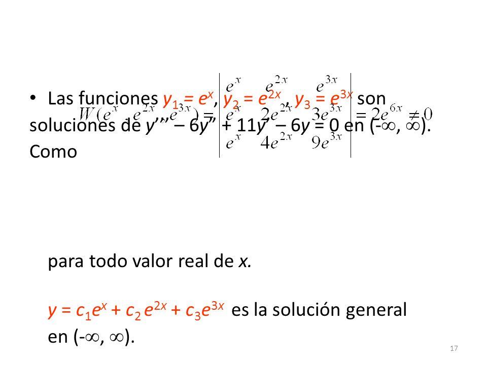 Las funciones y1 = ex, y2 = e2x , y3 = e3x son
